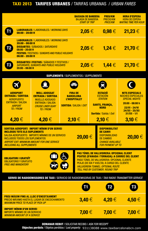 taxi prices barcelona 2013